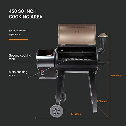 What is the Disadvantage of Z-Grills ZPG 450A?