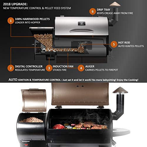 Key Features of the  Z GRILLS ZPG-7002ENC