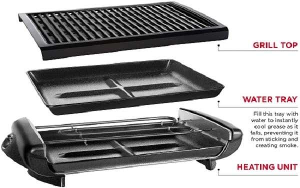 Key Features of Chefman Electric Smokeless Indoor Grills
