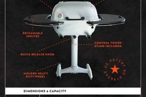 Key Features Of PK Grills PK360 Outdoor Charcoal Grill