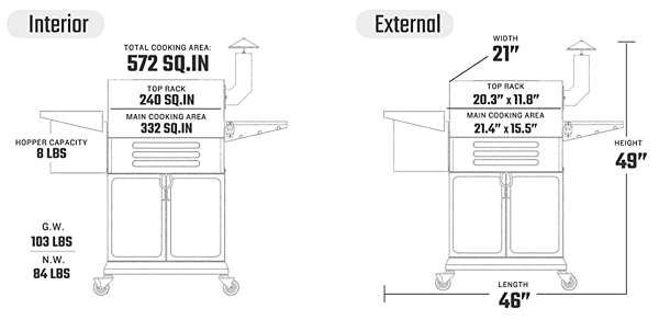 What is the Key Features of the Z Grills ZPG-L600D Pellet Grill