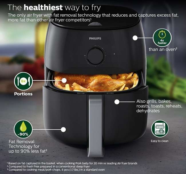 What are the Key Features of Philips Premium Airfryer XXL HD9630