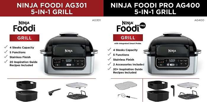 What Are The Differences And Similarities Of Ninja AG301 Vs AG400